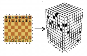 3D_Chess_Cube_Illustrated